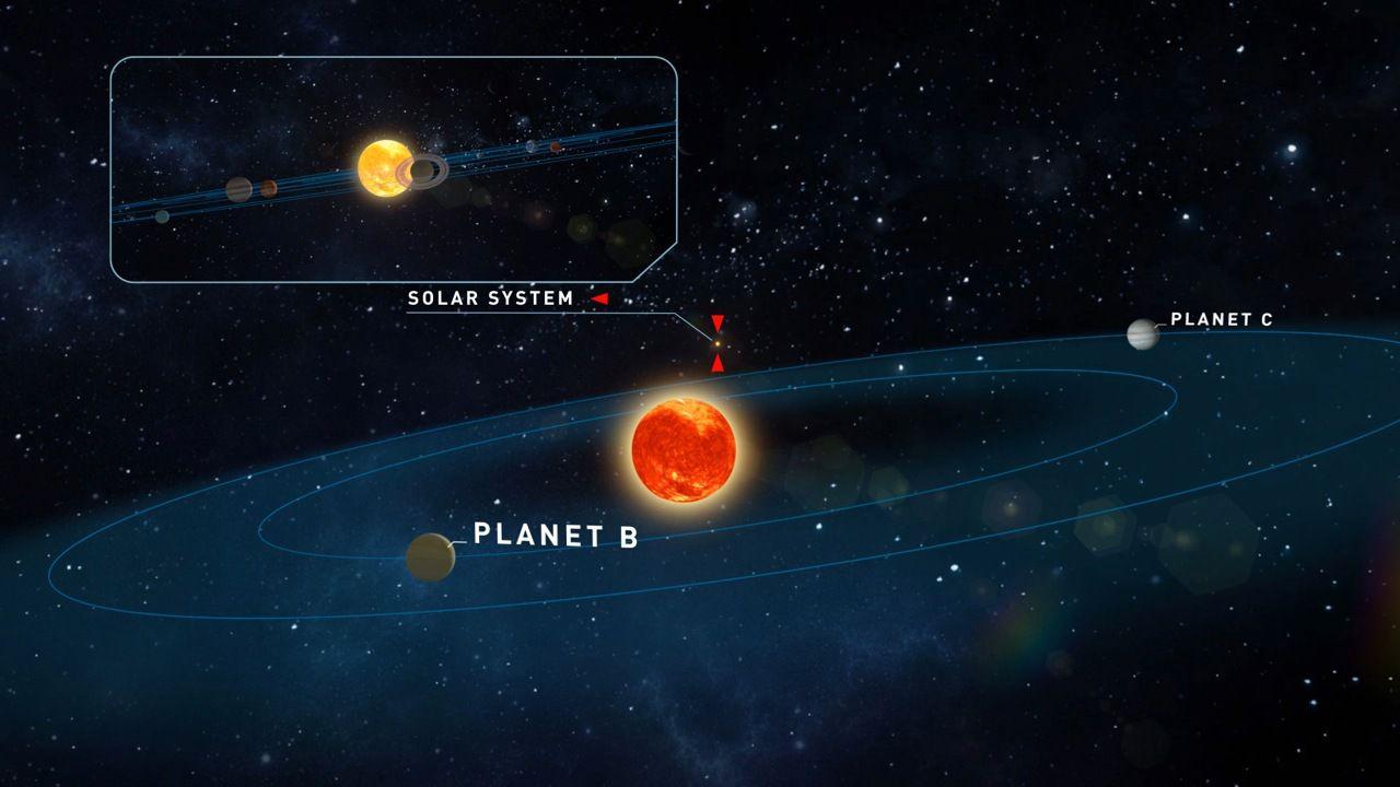Exoplaneten ganz in der Nähe entdeckt [1]
